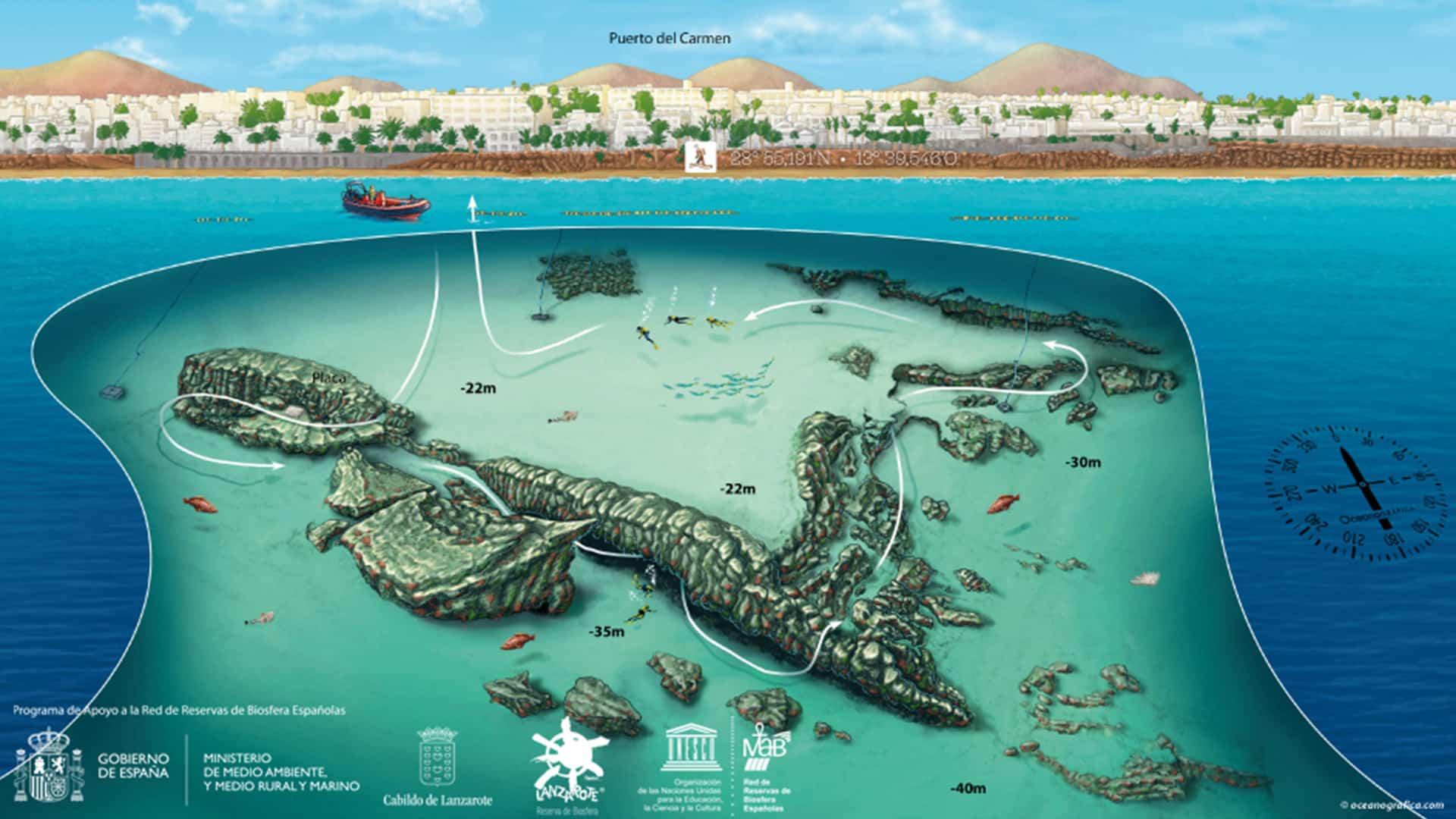 mojo dive ocean divers richies place mapa lanzarote