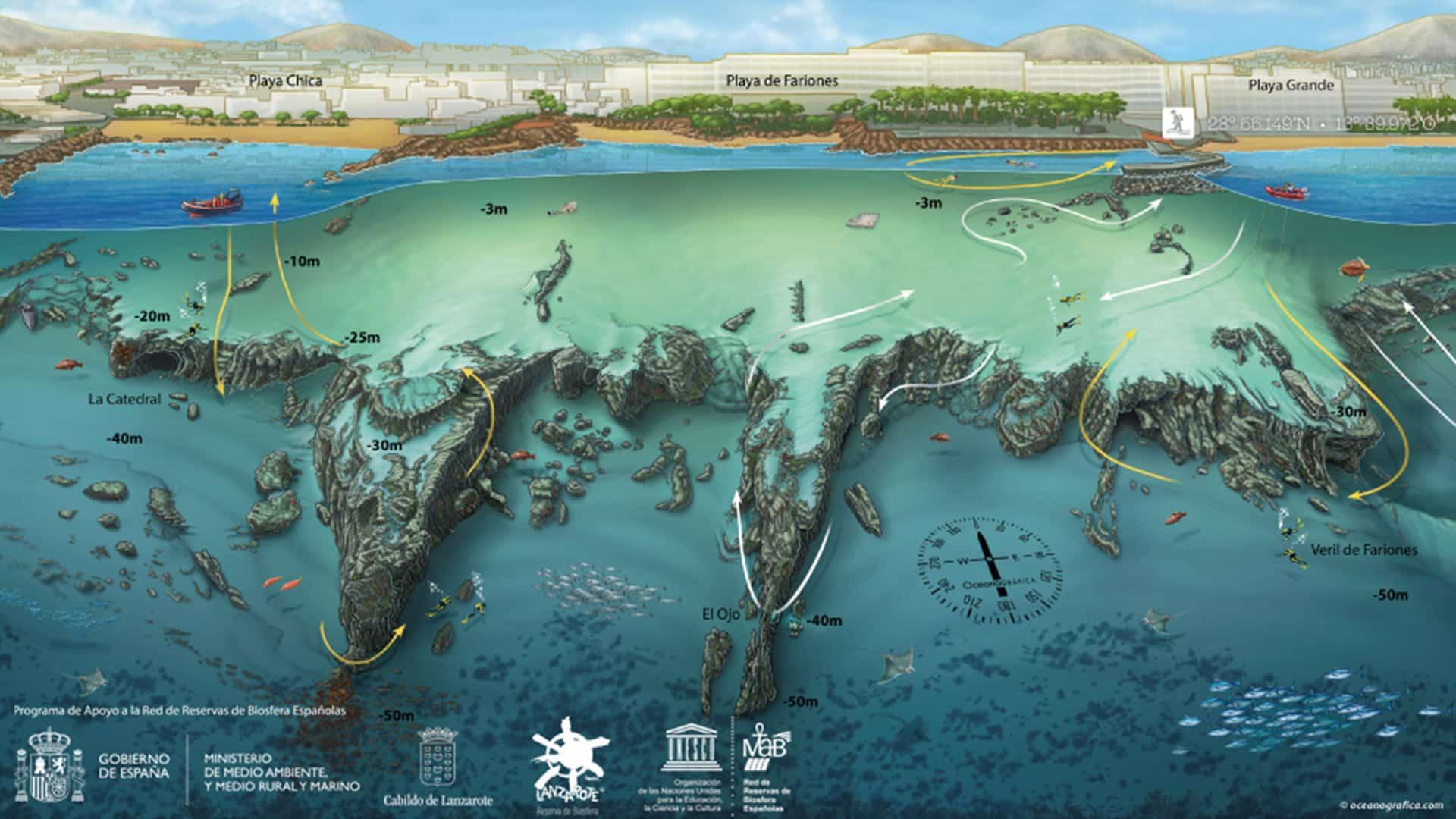 mojo dive ocean divers veril de fariones lanzarote mapa